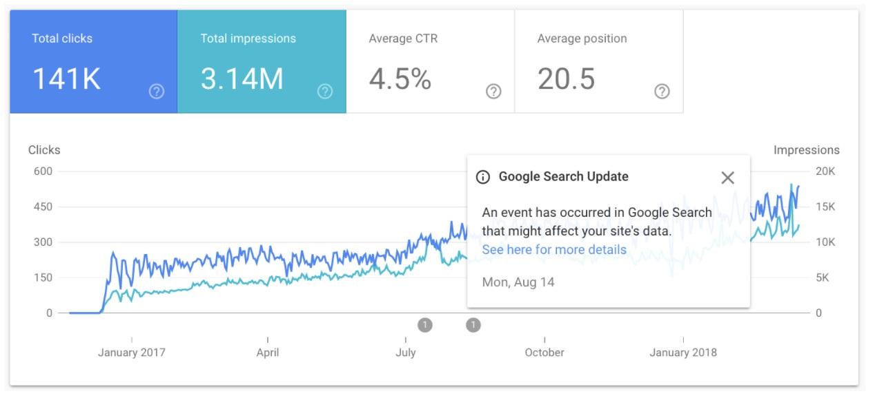 google-search-update.jpg?mtime=20180322103206#asset:727
